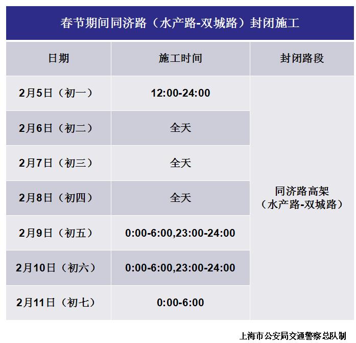 同济路高架(水产路-双城路)春节期间将封闭抢修