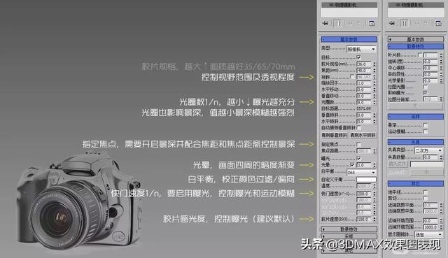 3Dmax物理相机,相机使用详解