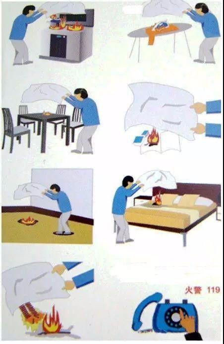 常见消防器材灭火毯,你会使用吗?