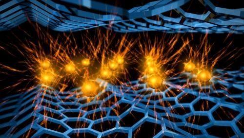 科学家开发防水石墨烯电路,大大降低了传感器成本