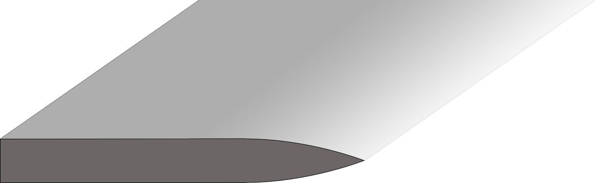 这些刃口形状你都见过吗?来了解一下刀具常见的研磨形式