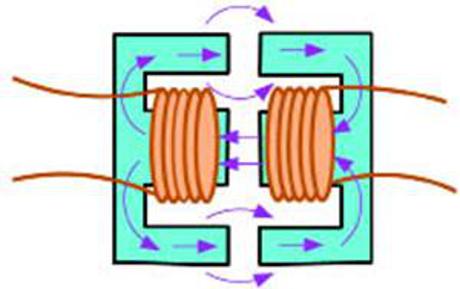 智能面料:电磁耦合自动调节冷暖