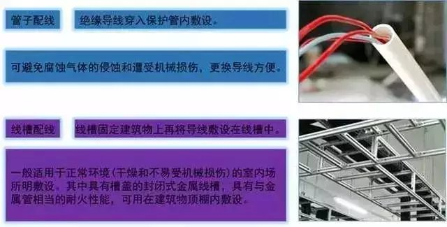 强电弱电基本知识汇总学习