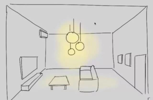 客厅的灯具怎么选择?