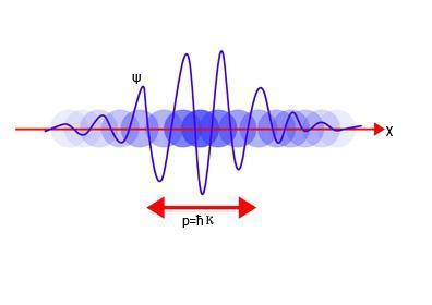 什么是光电效应?是什么决定了光子可以把电子从金属中踢出来!