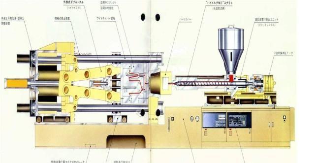 注塑模具的七大系统