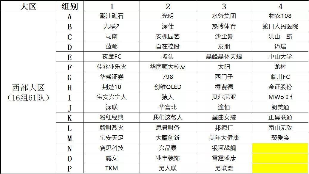 """晨光乳业2019第四届""""深圳杯""""成年组抽签完毕,本周六开踢大区赛!"""