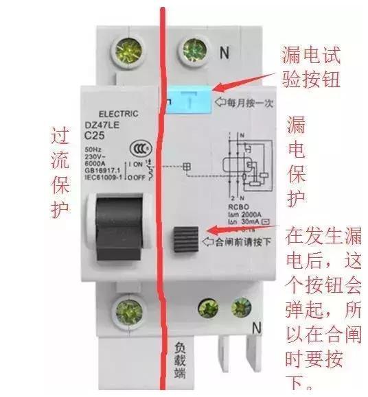 水电安装工程中的强、弱电箱介绍,真详细