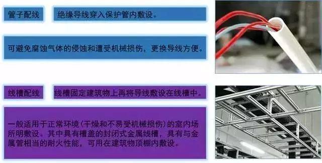 最专业的强弱电基础知识讲解,讲得很细!