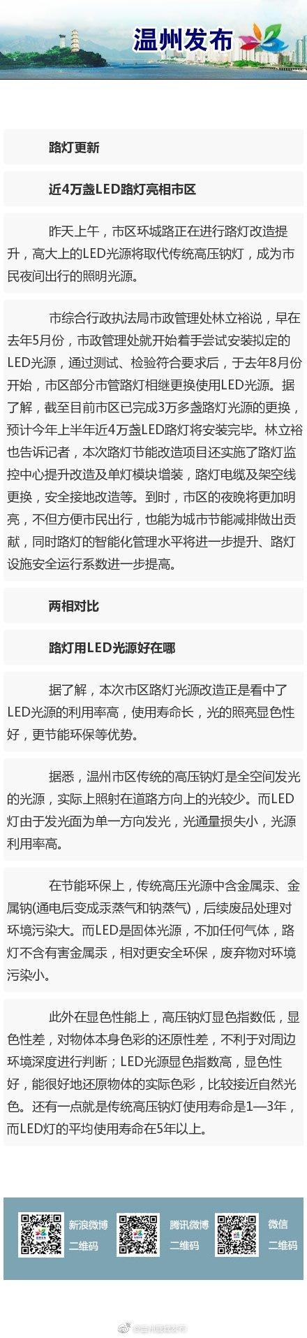 更节能环保 4万盏LED路灯将照亮温州