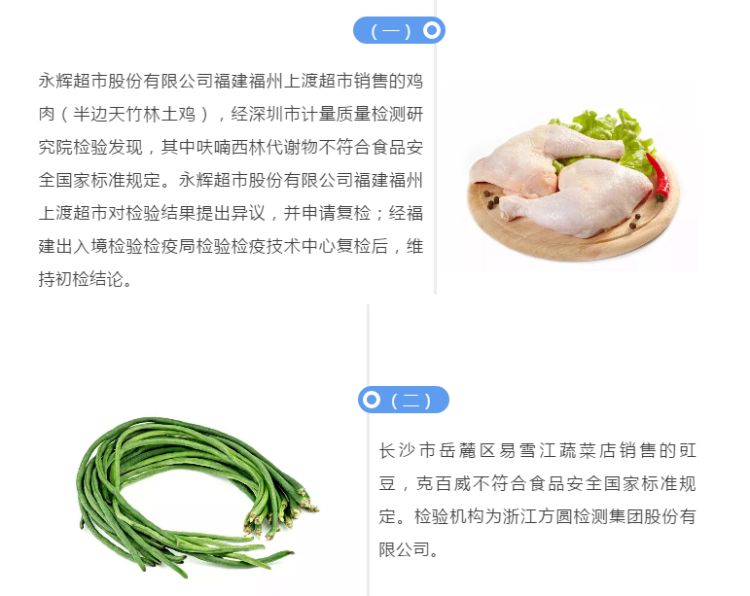 这8批次食品抽检不合格 涉及食用油食用农产品等