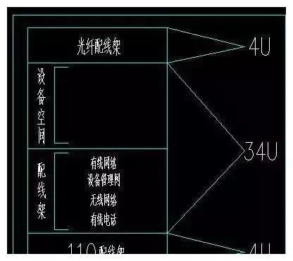 看完这些就明白了网格机房机柜、机架内的空间规划及理线方法
