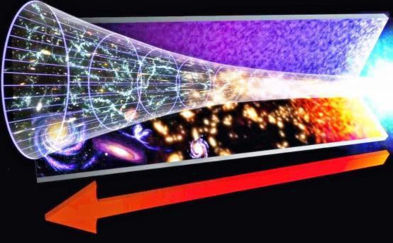 """138亿年前,宇宙大爆炸""""炸出""""所有物质,那原材料来自哪里?"""