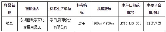 内蒙古市场监管局公布床上用品质量抽检假冒商品情况