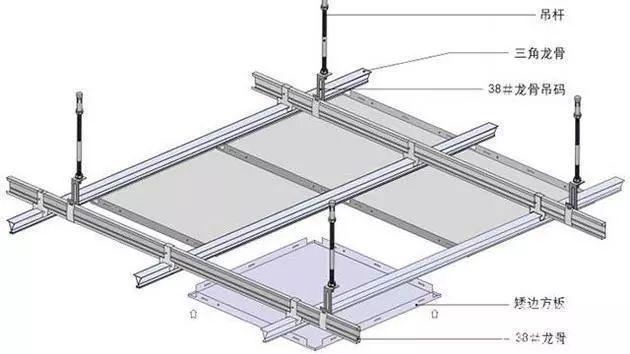 铝扣板vs石膏板,谁才是皇冠hga010浏览器|首页吊顶的王者?