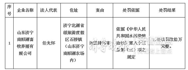 10万罚单!因违法排污,济宁南阳湖畜牧养殖公司被罚