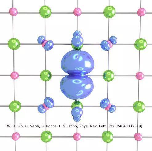 太好了!研究绝缘子和半导体中极化子的新方法诞生