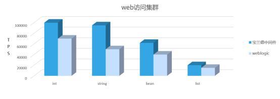技术开放自主,江苏移动CRM核心系统IT基础设施国产化实践