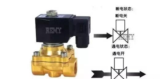 电动阀和电磁阀的差异,你知道吗?