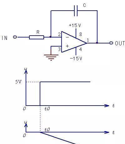 积分电路原理:放大器与电容的变身