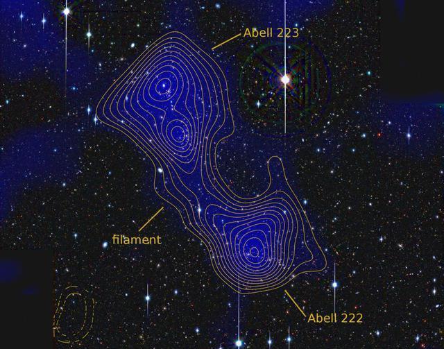 """星系团之间的无线电发射脊,碰撞星系团之间的""""灯丝""""有磁场?"""
