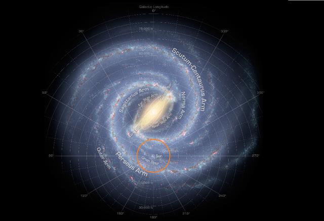 太阳是不是算银河系内的一粒沙子?其实不会,至少也得是鹅卵石