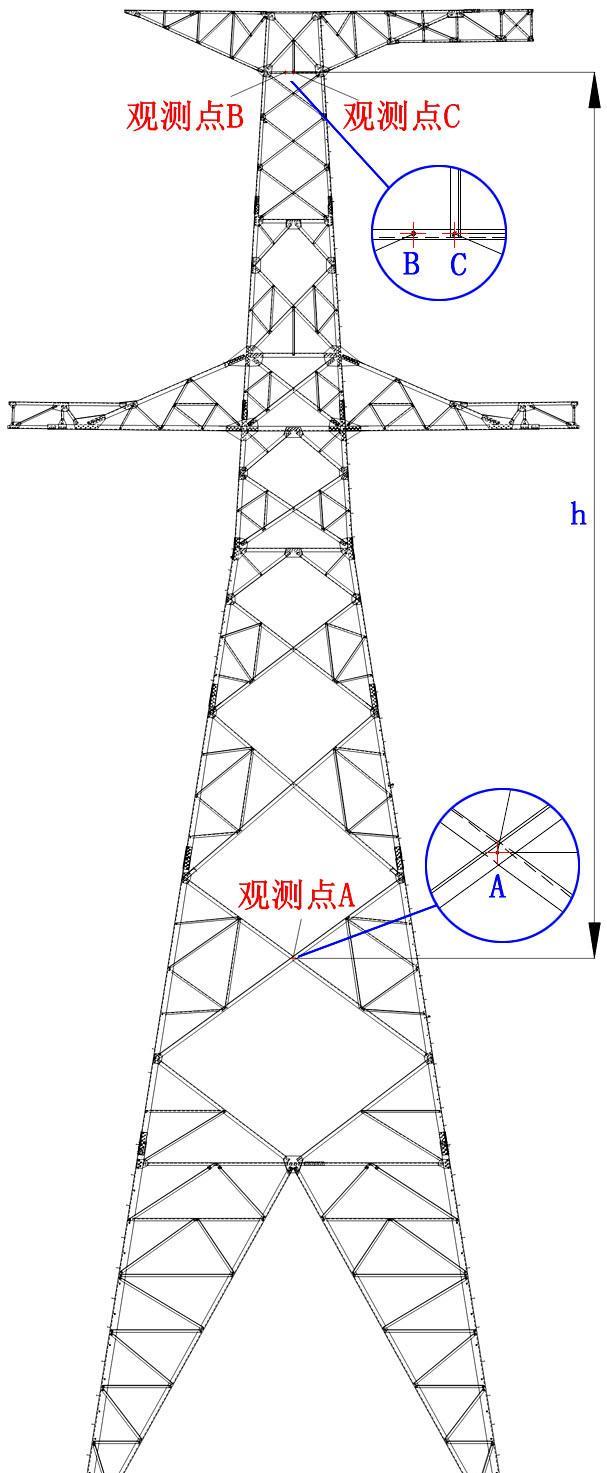 线路工程铁塔倾斜率、倾斜值测量新方法