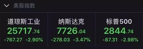 8月6日,日经225指数低开近2%。韩国KOSPI指数开盘跌超2%,刷新2016年6月以来新低。
