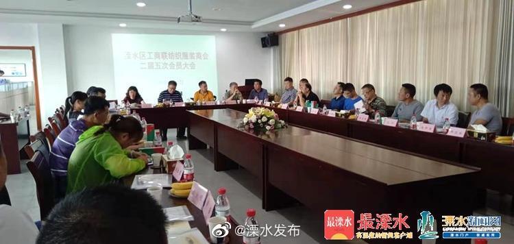 溧水区纺织服装商会召开第二届五次会员大会