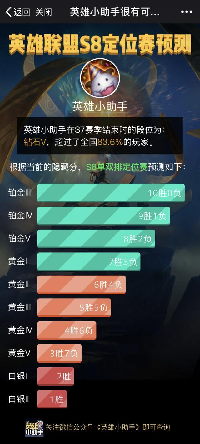击败EDG超级大招:水晶哥无敌薇恩!