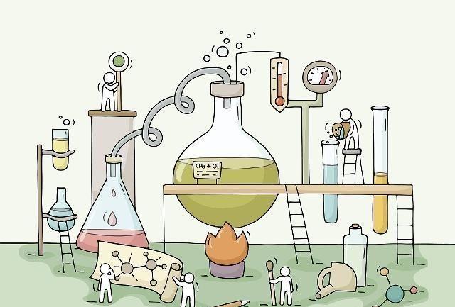2019高考化学:实验大题中装置选择与实验设计流程