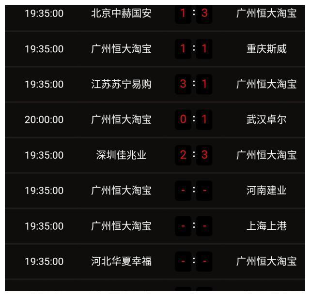恒大上港国安三巨头争冠白日化,多方位对比谁最可能夺冠