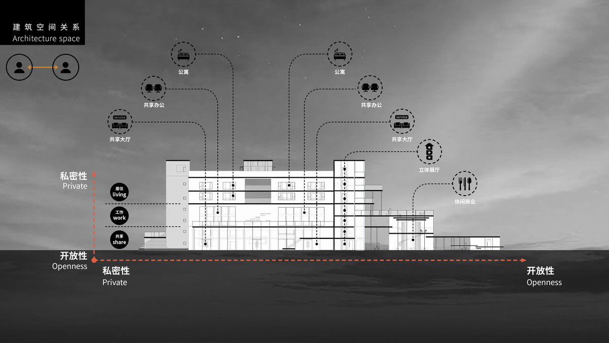 日化二厂建筑改造竞赛方案《浮岛》设计解读 / 观町创新研究所