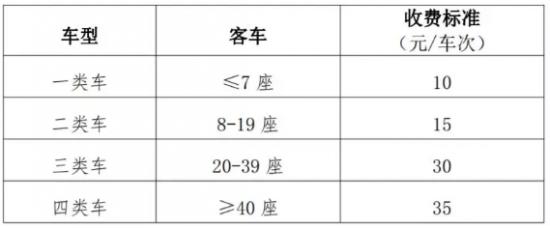 现场直击!九江长江一桥今日正式恢复通车!(附过江公交线路图)