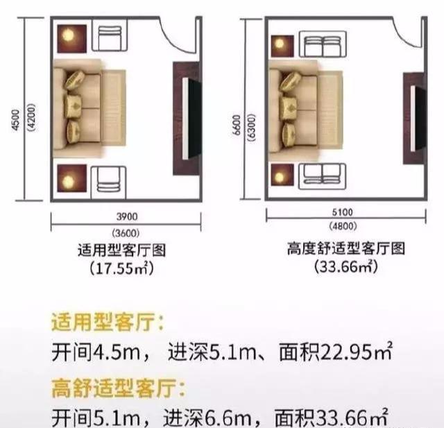 年薪35W设计师总结:全套新房装修55处尺寸布局!被千万业主点赞