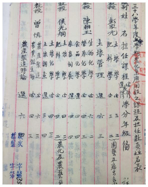 独家寻访 爱好文学的流沙河,当年为何报考了四川大学农化系