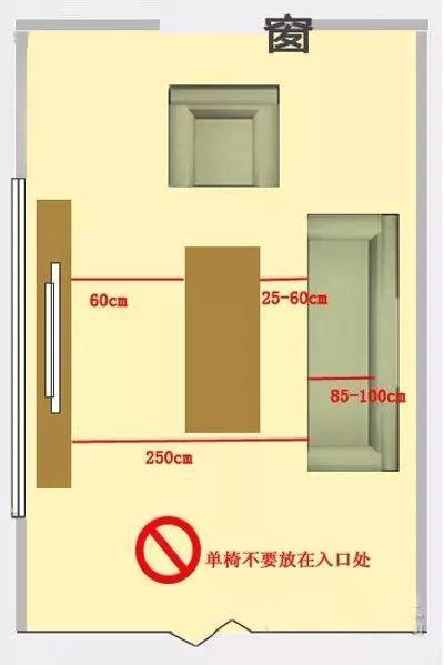 家具如何摆放,才能看起来更为宽敞?