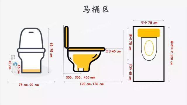 设计师暗藏:3-6㎡卫浴间设计的淋漓尽致,精确1毫,被赞为楷模