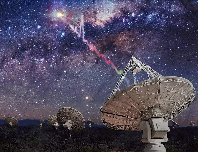 5亿光年外发现奇怪无线电信号!科学家:或暗示外星人普遍存在