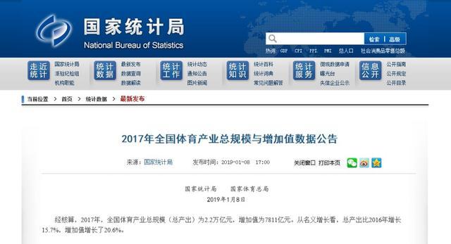 统计局:2017体育产业总规模2.2万亿,体育用品总规模1.78万亿元