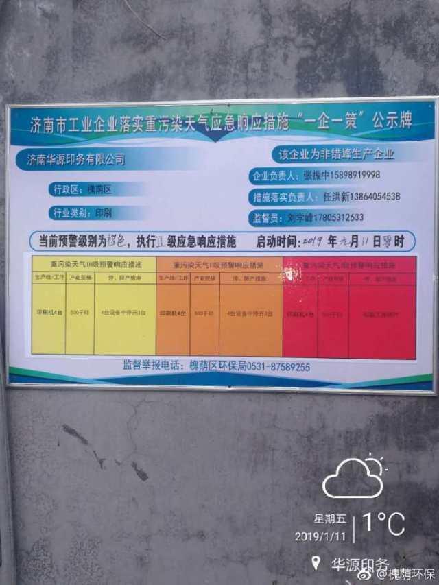 济南市环保局各县区积极应对重污染天气应对措施落实情况