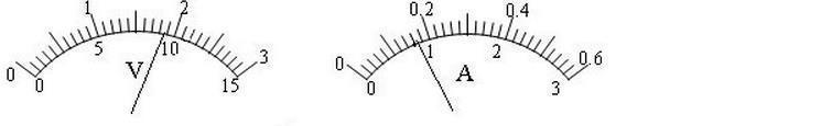 高中物理电学实验四大总结,让你不在纠结于电路图怎么画?