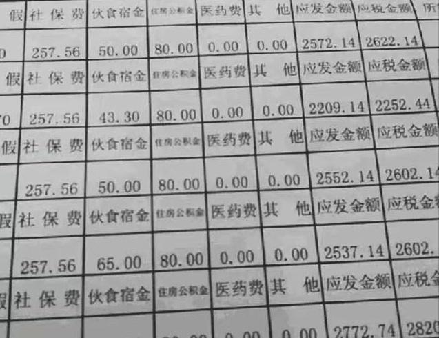 电子厂打工妹晒出12月工资单,直言工资太低,没脸回老家过年