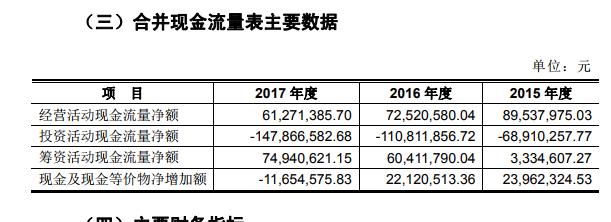 首次上市风波不断二度按下暂停键 湘佳牧业更换券商后IPO申请获受理
