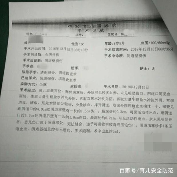 甘肃8岁女孩下体受伤案疑云:究竟是因为一支口红还是一块橡皮