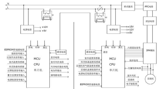 变频空调基础知识、看懂变频空调内外机电路结构方框图